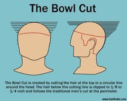 bowel cut