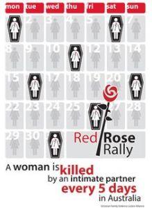 a women dies every 5 days